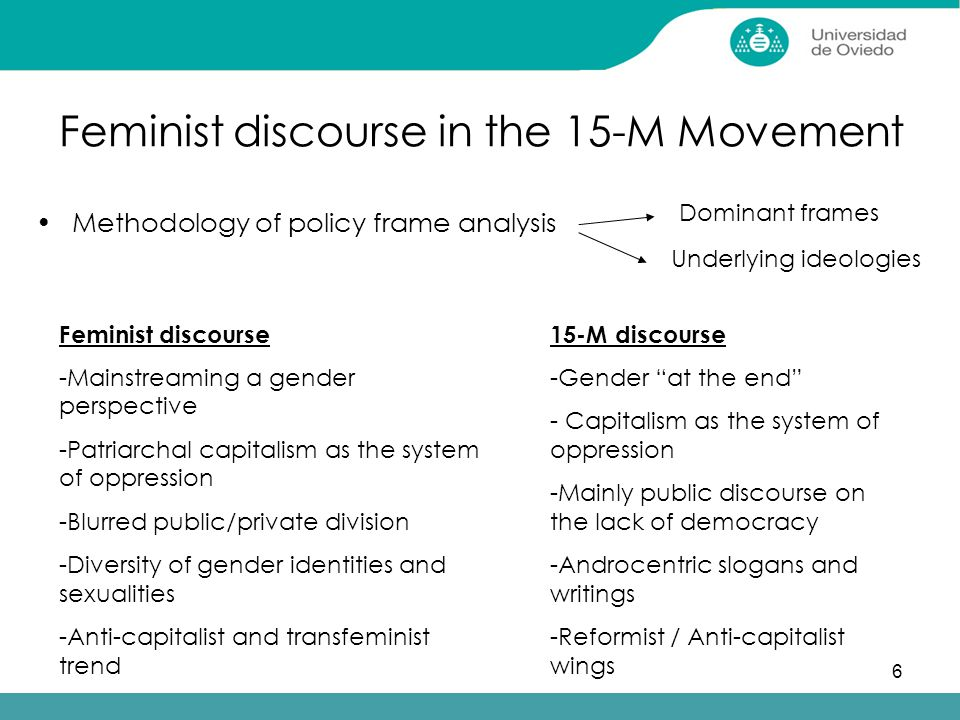 6 Feminist discourse in the 15-M Movement Methodology of policy frame analysis Dominant frames Underlying ideologies Feminist discourse -Mainstreaming a gender perspective -Patriarchal capitalism as the system of oppression -Blurred public/private division -Diversity of gender identities and sexualities -Anti-capitalist and transfeminist trend 15-M discourse -Gender at the end - Capitalism as the system of oppression -Mainly public discourse on the lack of democracy -Androcentric slogans and writings -Reformist / Anti-capitalist wings
