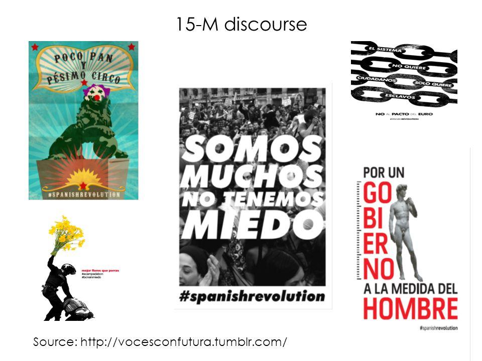 15-M discourse 8 Source: http://vocesconfutura.tumblr.com/