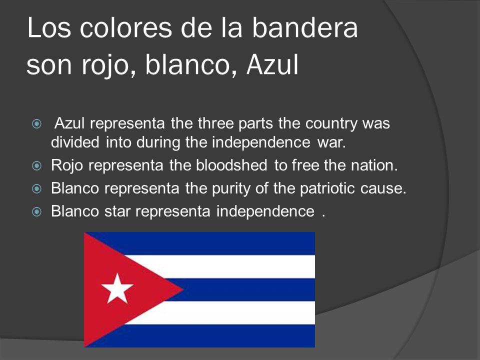 La poblacion Cuba is 11.27 milliones de personas