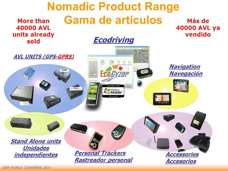 Nomadic Product Range Gama de articulos Navigation Navegación AVL UNITS (GPS-GPRS) Stand Alone units Unidades independientes Personal Trackers Rastreador personal Accessories Accesorios Ecodriving More than 40000 AVL units already sold Más de 40000 AVL ya vendido