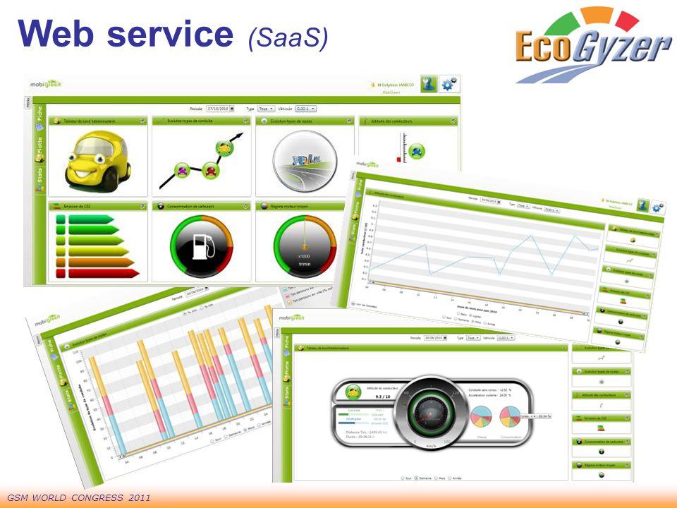 GSM WORLD CONGRESS 2011 Web service (SaaS)