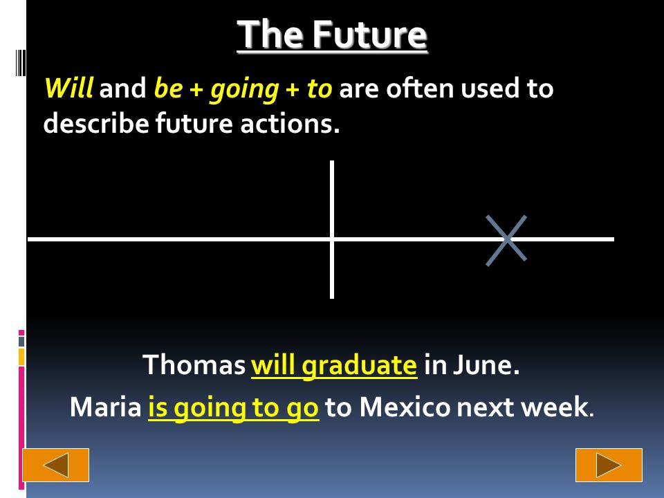 The Future Will and be + going + to are often used to describe future actions.