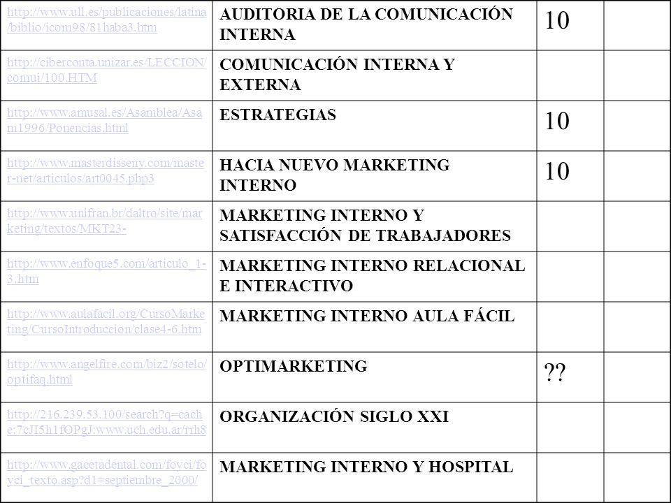 http://www.ull.es/publicaciones/latina /biblio/icom98/81haba3.htm AUDITORIA DE LA COMUNICACIÓN INTERNA 10 http://ciberconta.unizar.es/LECCION/ comui/1