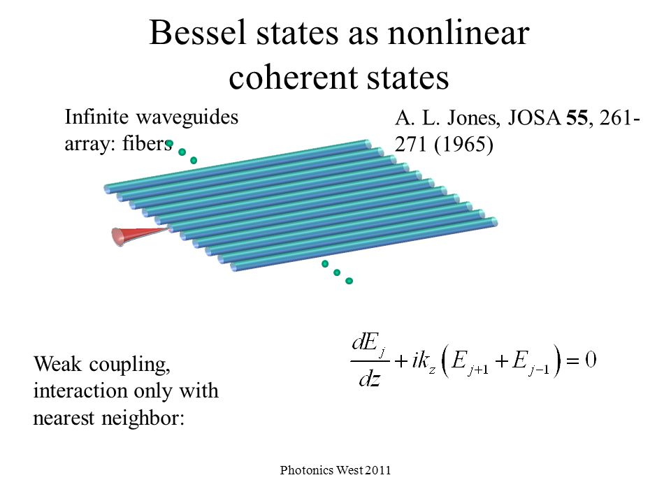 Bessel states as nonlinear coherent states Infinite waveguides array: fibers A.