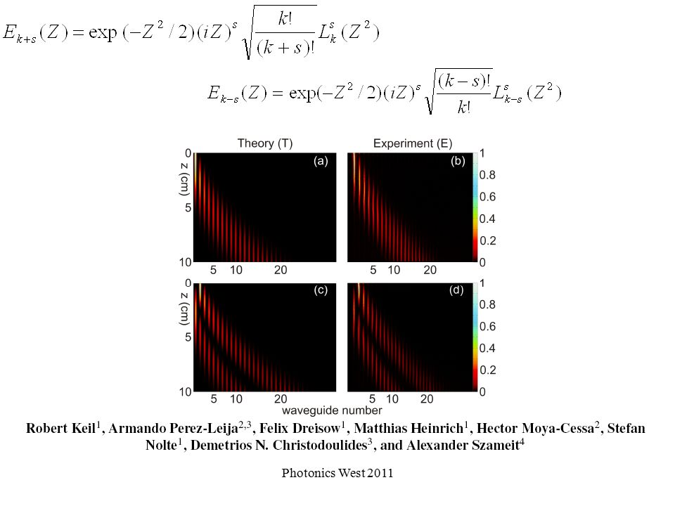 Optics Communications (2011) f(n)