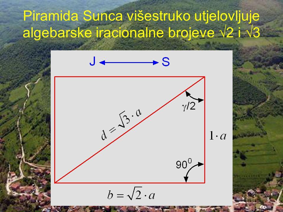 Piramida Sunca višestruko utjelovljuje algebarske iracionalne brojeve √2 i √3