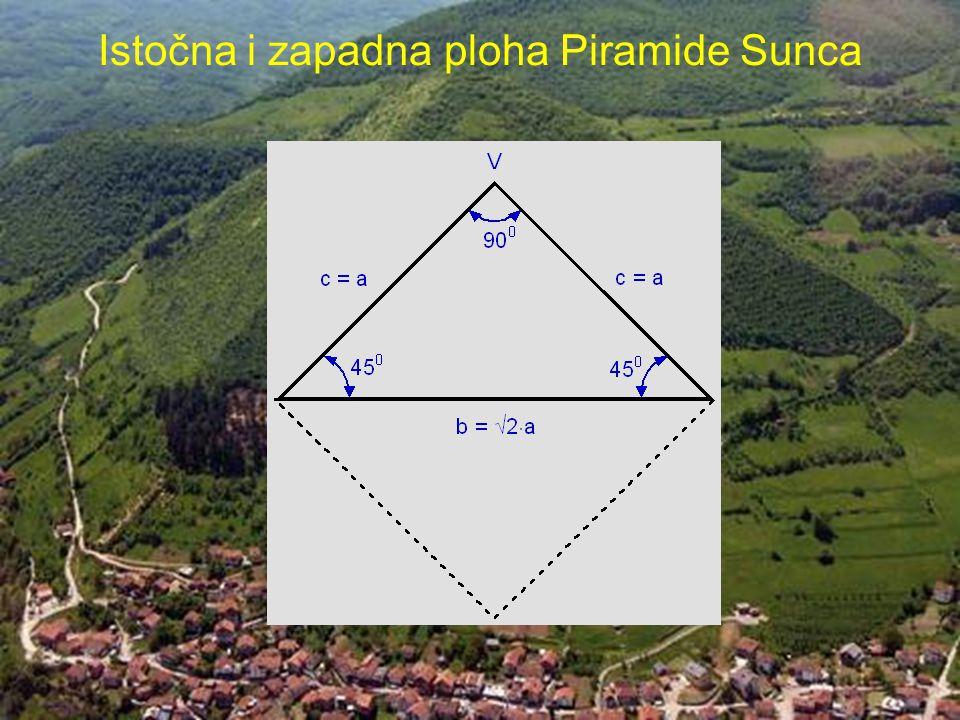 Istočna i zapadna ploha Piramide Sunca