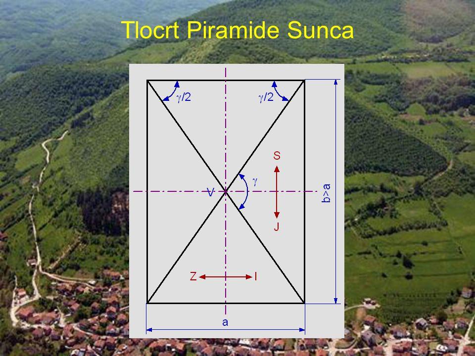 Tlocrt Piramide Sunca
