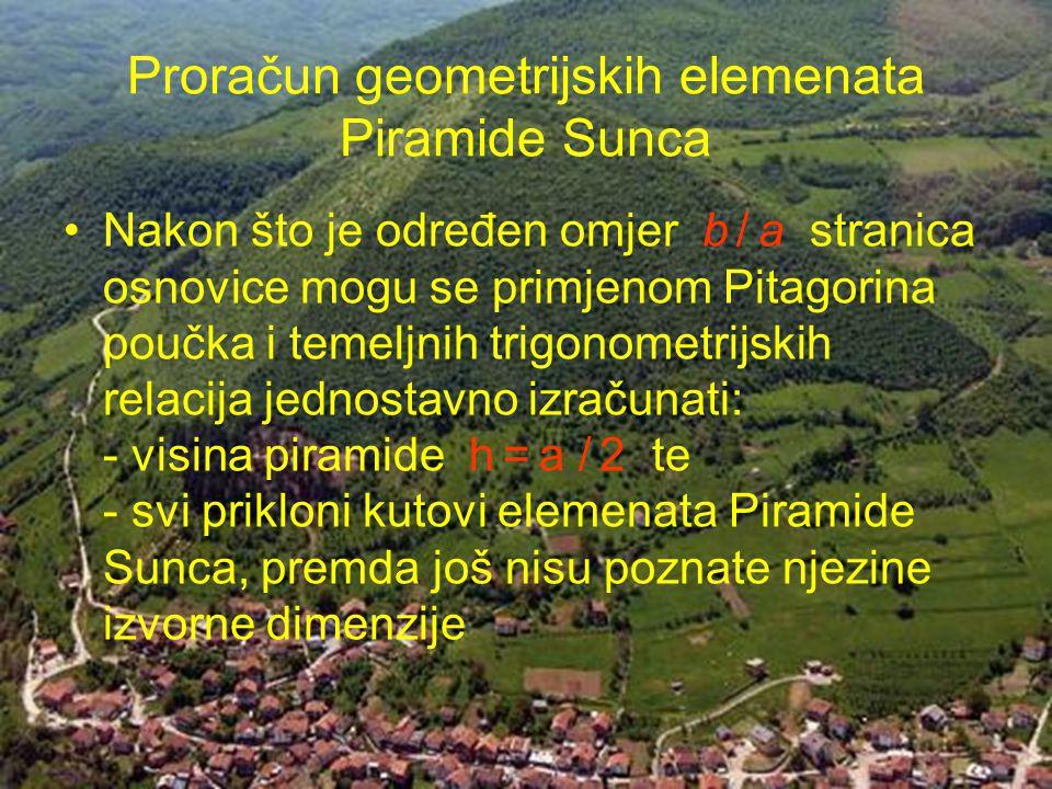 Proračun geometrijskih elemenata Piramide Sunca Nakon što je određen omjer b / a stranica osnovice mogu se primjenom Pitagorina poučka i temeljnih trigonometrijskih relacija jednostavno izračunati: - visina piramide h = a / 2 te - svi prikloni kutovi elemenata Piramide Sunca, premda još nisu poznate njezine izvorne dimenzije
