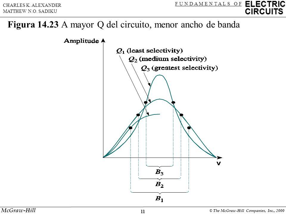 11 ELECTRIC CIRCUITS F U N D A M E N T A L S O F CHARLES K.
