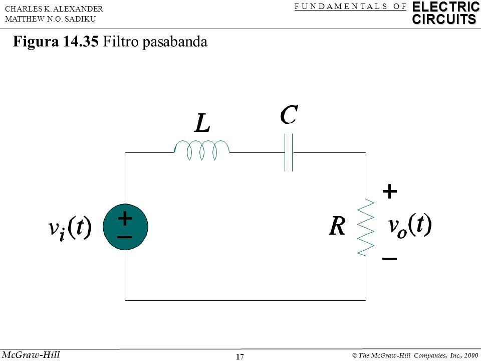 17 ELECTRIC CIRCUITS F U N D A M E N T A L S O F CHARLES K.