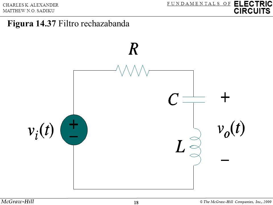 18 ELECTRIC CIRCUITS F U N D A M E N T A L S O F CHARLES K.