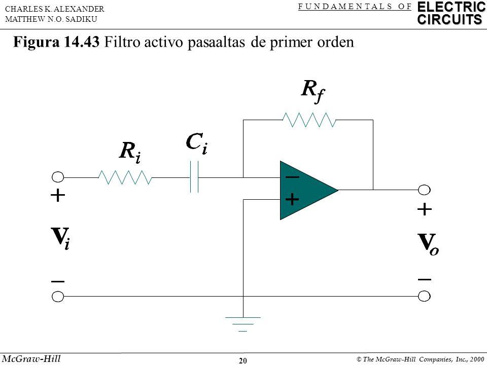 20 ELECTRIC CIRCUITS F U N D A M E N T A L S O F CHARLES K.