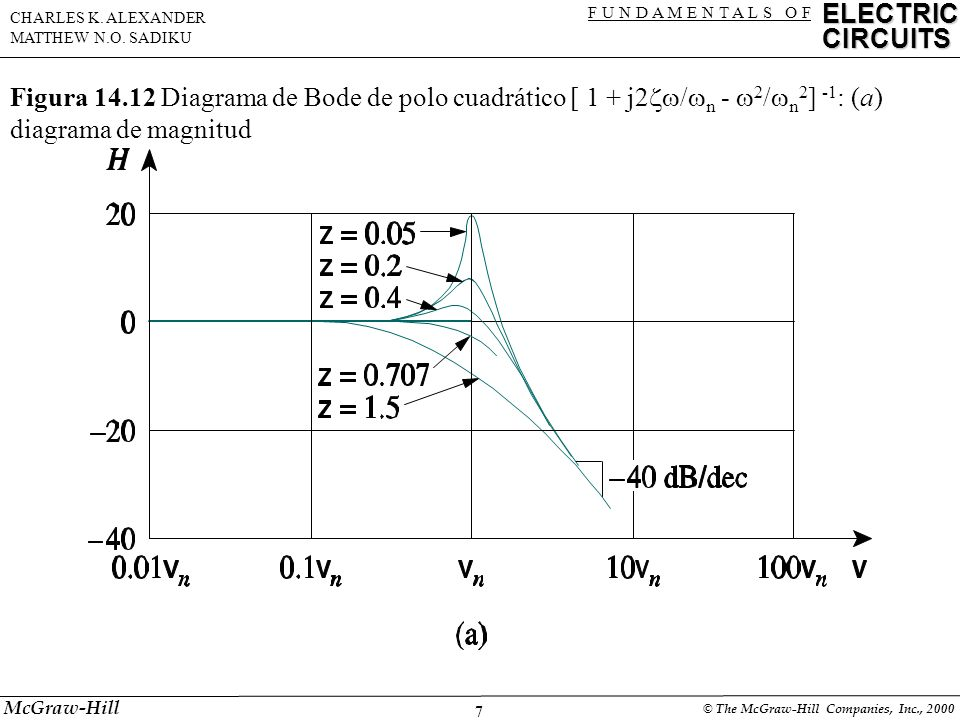 7 ELECTRIC CIRCUITS F U N D A M E N T A L S O F CHARLES K.