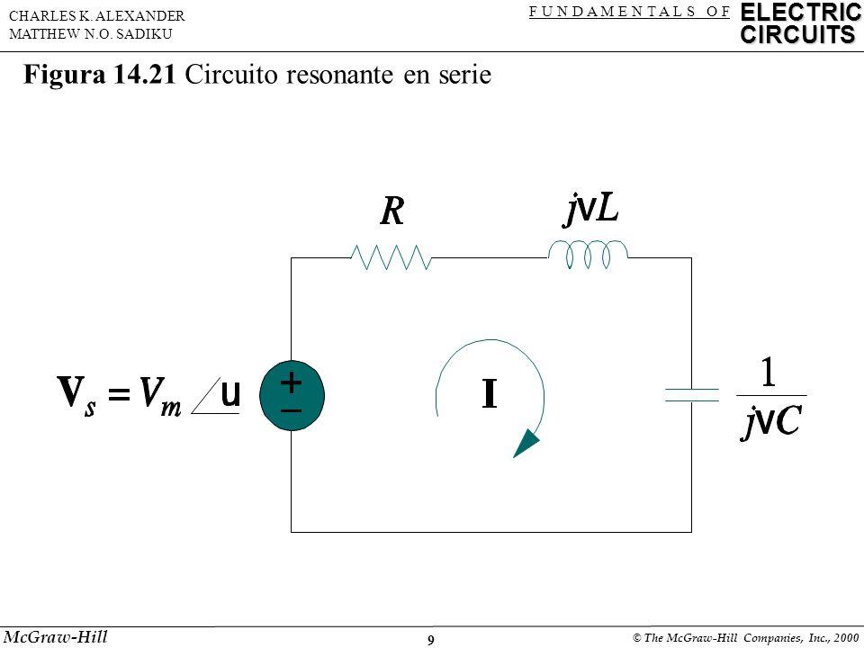 9 ELECTRIC CIRCUITS F U N D A M E N T A L S O F CHARLES K.