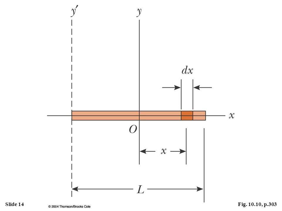 Slide 14Fig. 10.10, p.303