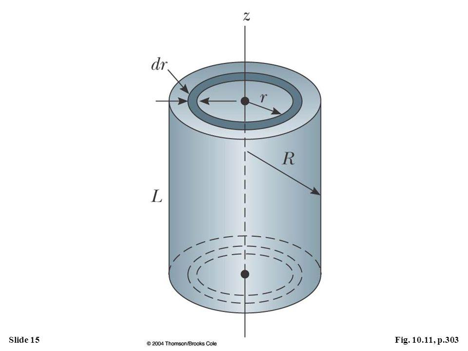 Slide 15Fig. 10.11, p.303
