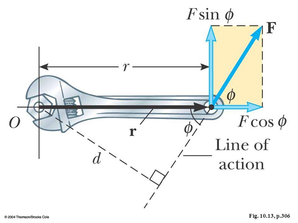 Slide 28Fig. 10.13, p.306