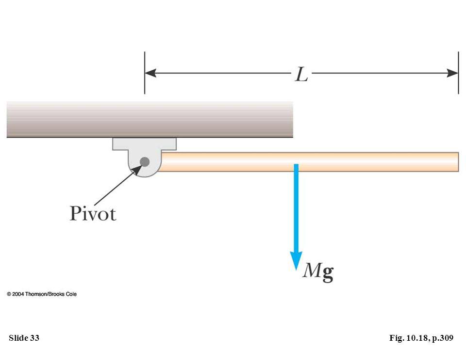 Slide 33Fig. 10.18, p.309