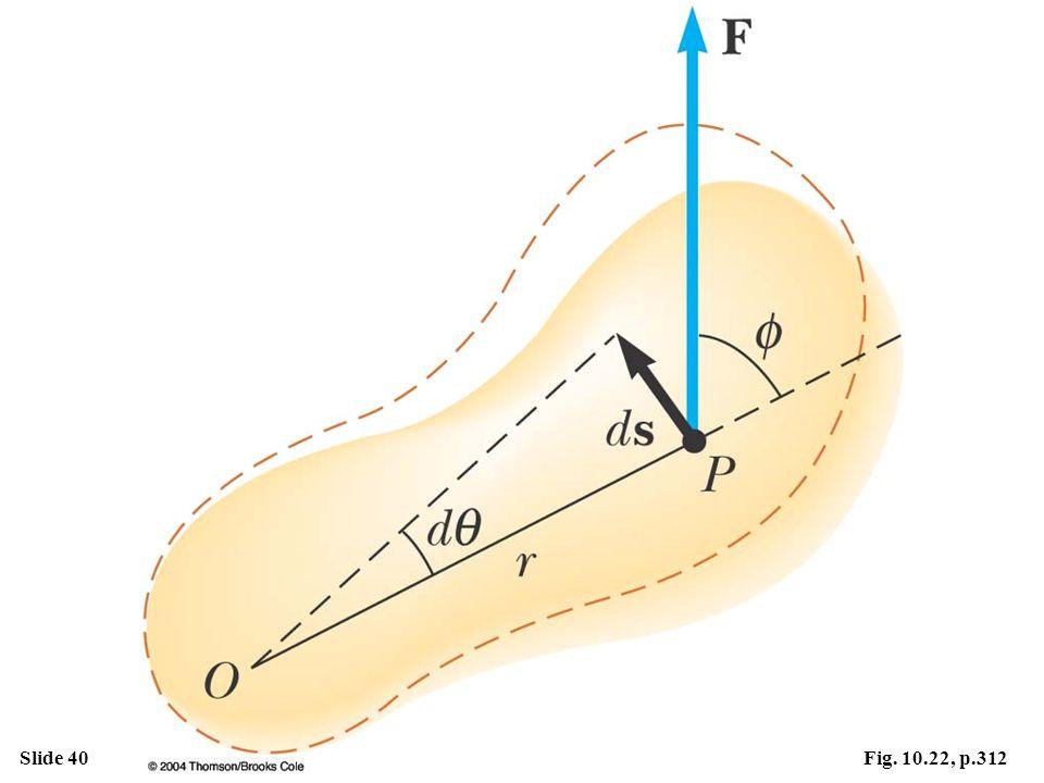 Slide 40Fig. 10.22, p.312