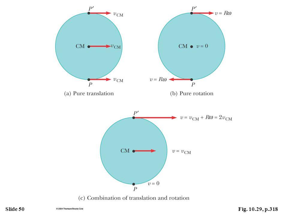 Slide 50Fig. 10.29, p.318