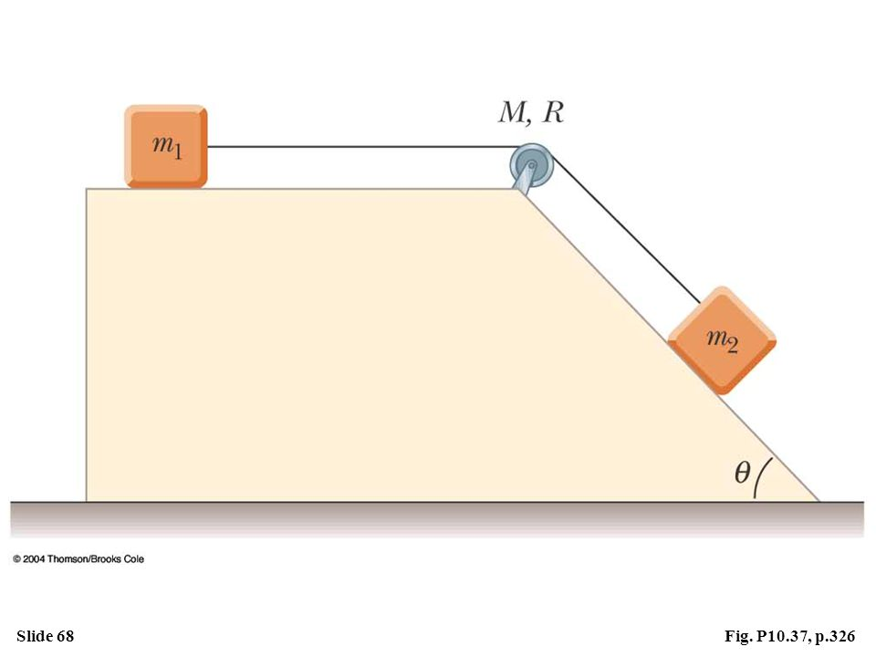 Slide 68Fig. P10.37, p.326