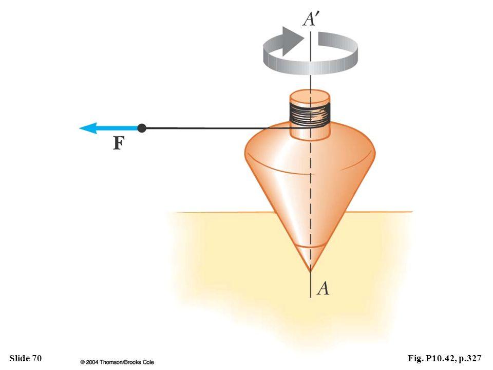 Slide 70Fig. P10.42, p.327