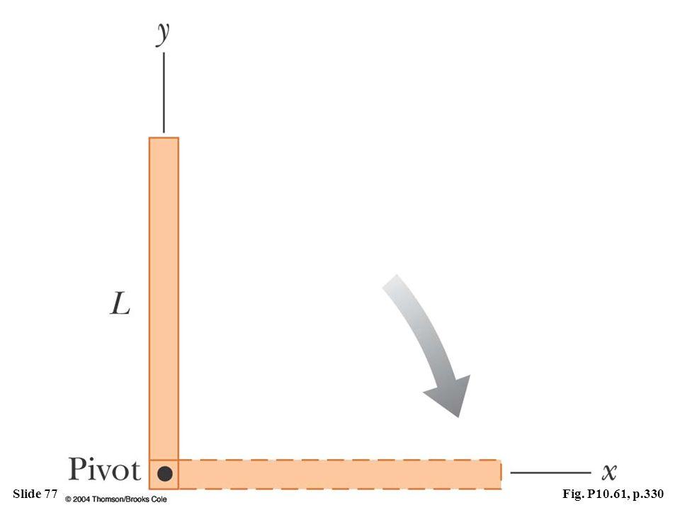Slide 77Fig. P10.61, p.330