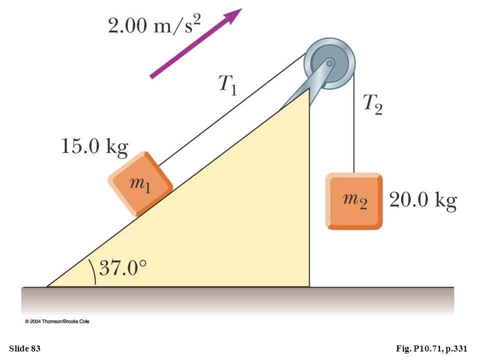 Slide 83Fig. P10.71, p.331