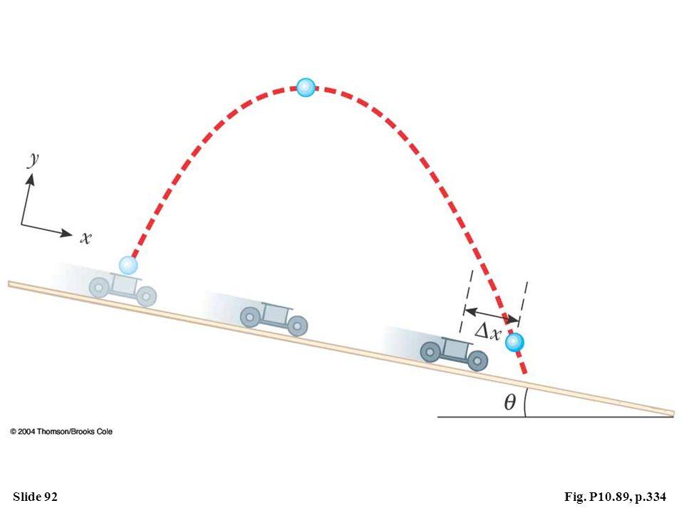 Slide 92Fig. P10.89, p.334