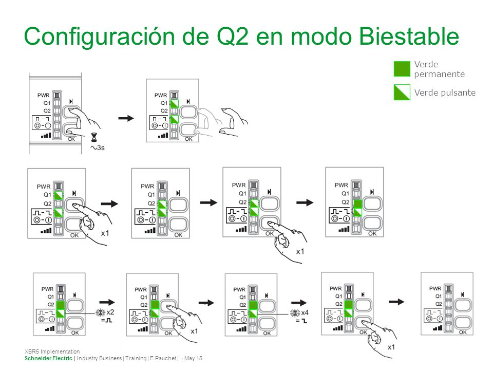 XBR5 Implementation Schneider Electric | Industry Business | Training | E.Pauchet | - May 15 Configuración de Q2 en modo Biestable Verde permanente Verde pulsante