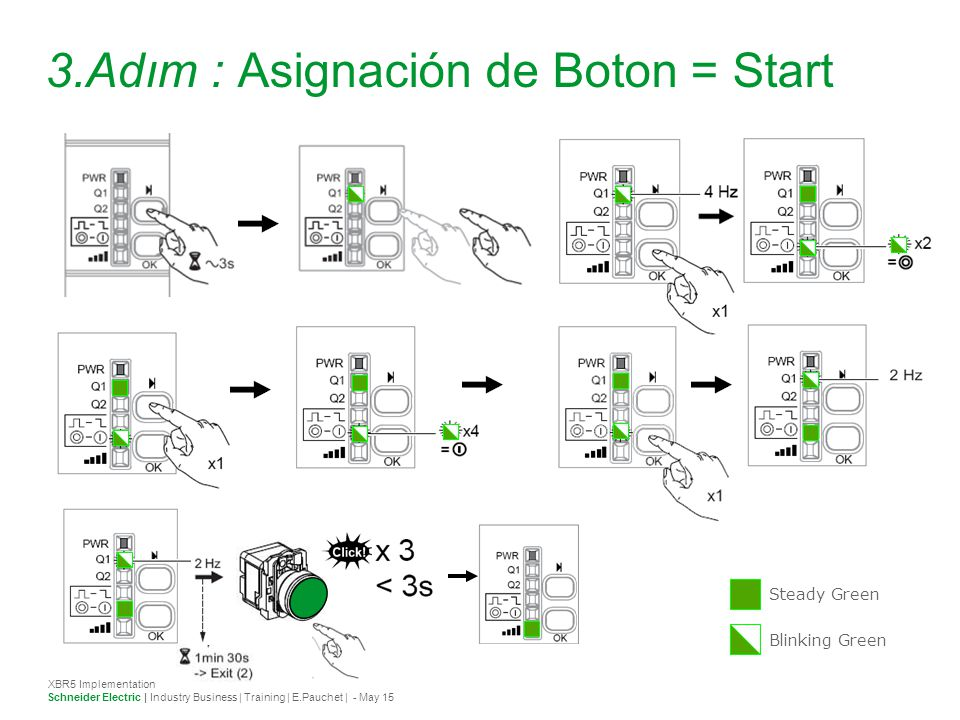 XBR5 Implementation Schneider Electric | Industry Business | Training | E.Pauchet | - May 15 3.Adım : Asignación de Boton = Start Steady Green Blinking Green