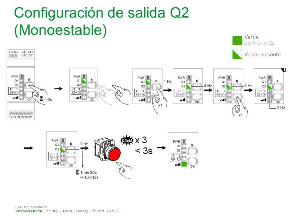XBR5 Implementation Schneider Electric | Industry Business | Training | E.Pauchet | - May 15 2.Adım : Asignación de Boton = Stop Verde permanente Verde pulsante