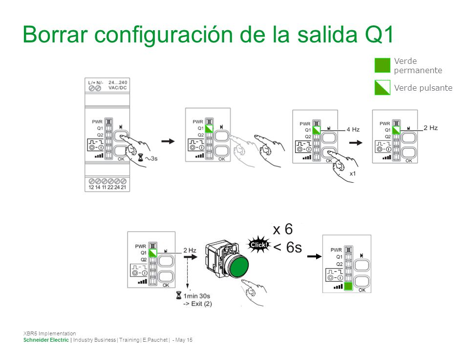 XBR5 Implementation Schneider Electric | Industry Business | Training | E.Pauchet | - May 15 Borrar configuración de la salida Q1 Verde permanente Verde pulsante