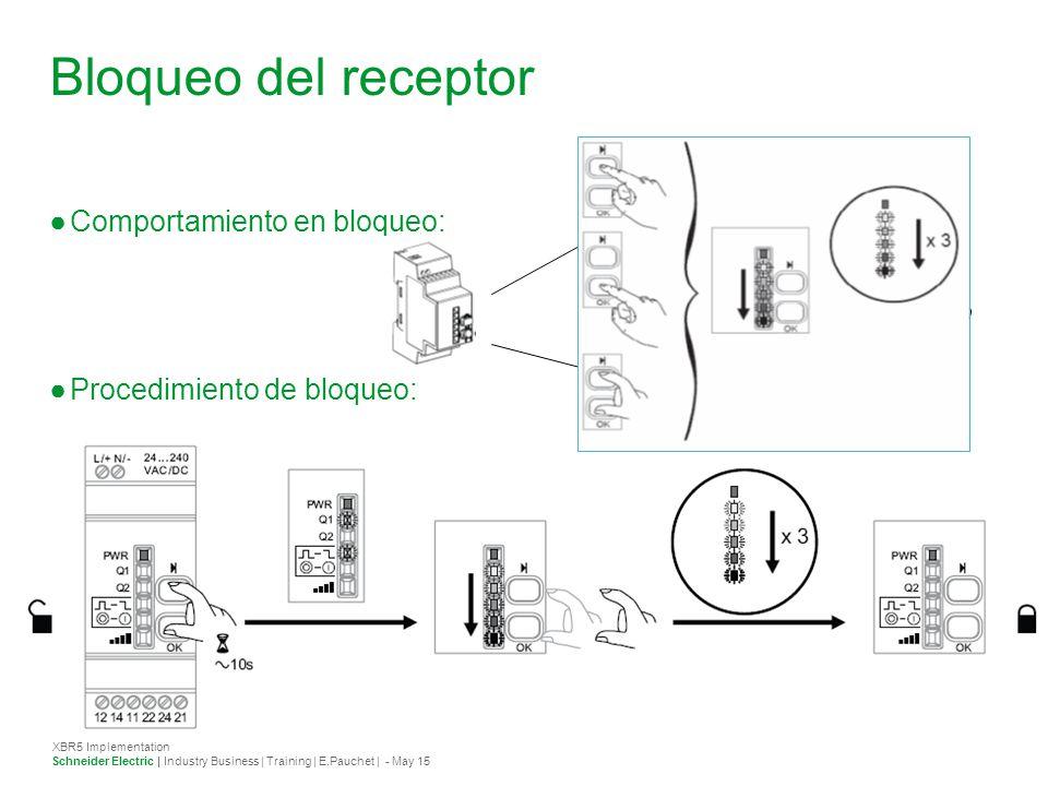 Desbloqueo del receptor