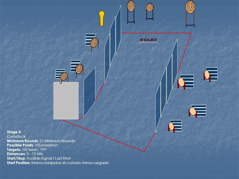 Stage 3: Comstock Minimum Rounds : 21 Minimum Rounds; Possible Points : 105 maximun Targets : 10Classic, 1PP Distances: 3 – 15 Mts Start/Stop : Audible Signal / Last Shot Start Position : Manos relajadas al costado Arma cargada