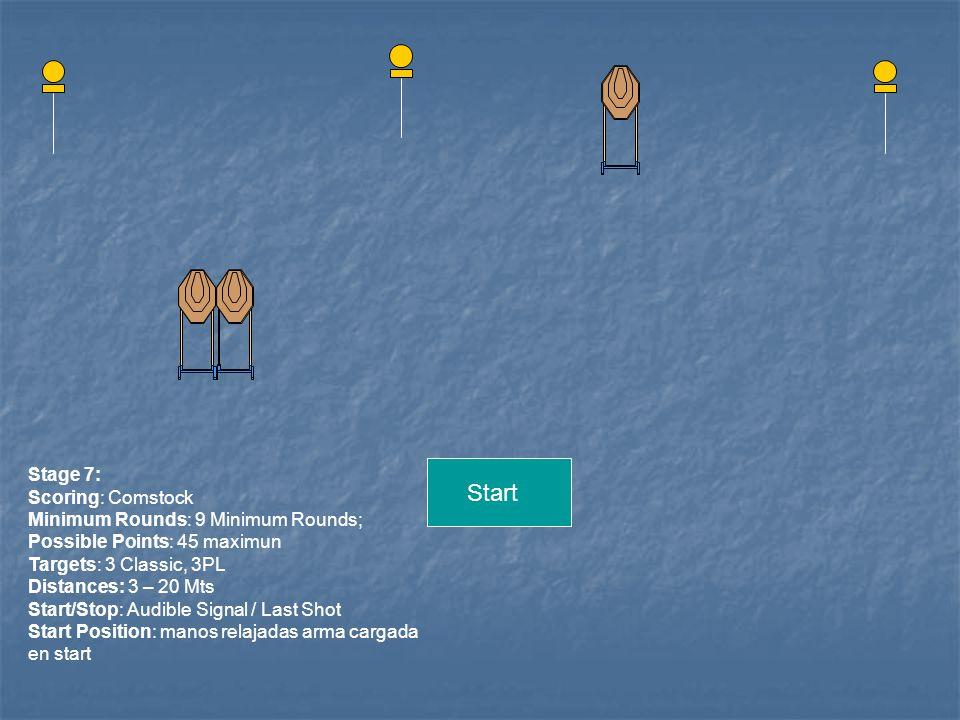 Stage 7: Scoring: Comstock Minimum Rounds: 9 Minimum Rounds; Possible Points: 45 maximun Targets: 3 Classic, 3PL Distances: 3 – 20 Mts Start/Stop: Audible Signal / Last Shot Start Position: manos relajadas arma cargada en start Start