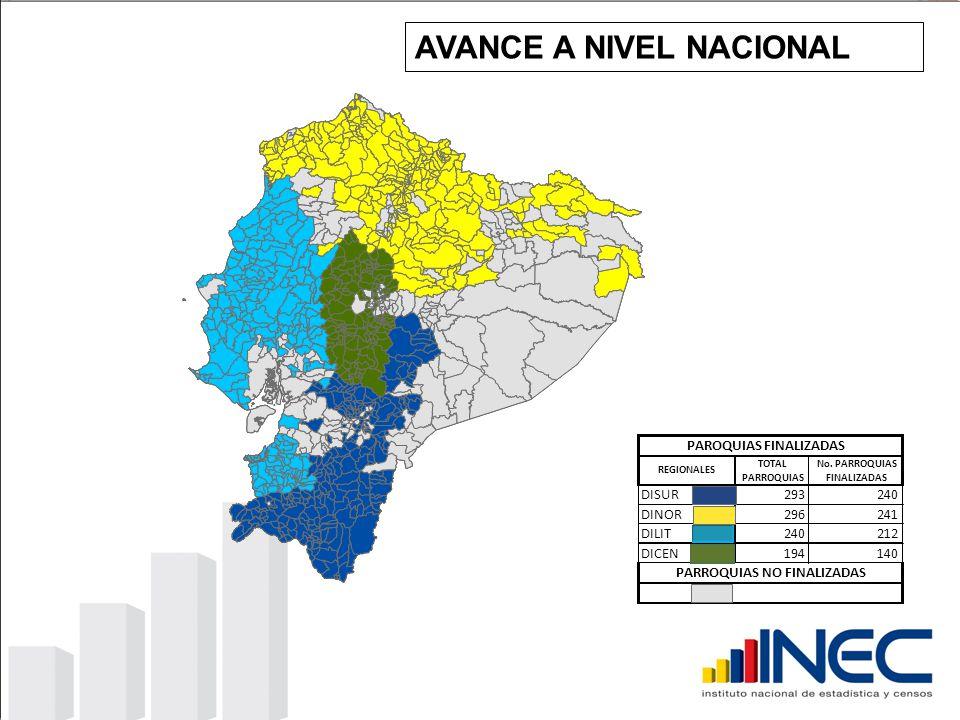 AVANCE A NIVEL NACIONAL TOTAL PARROQUIAS No.