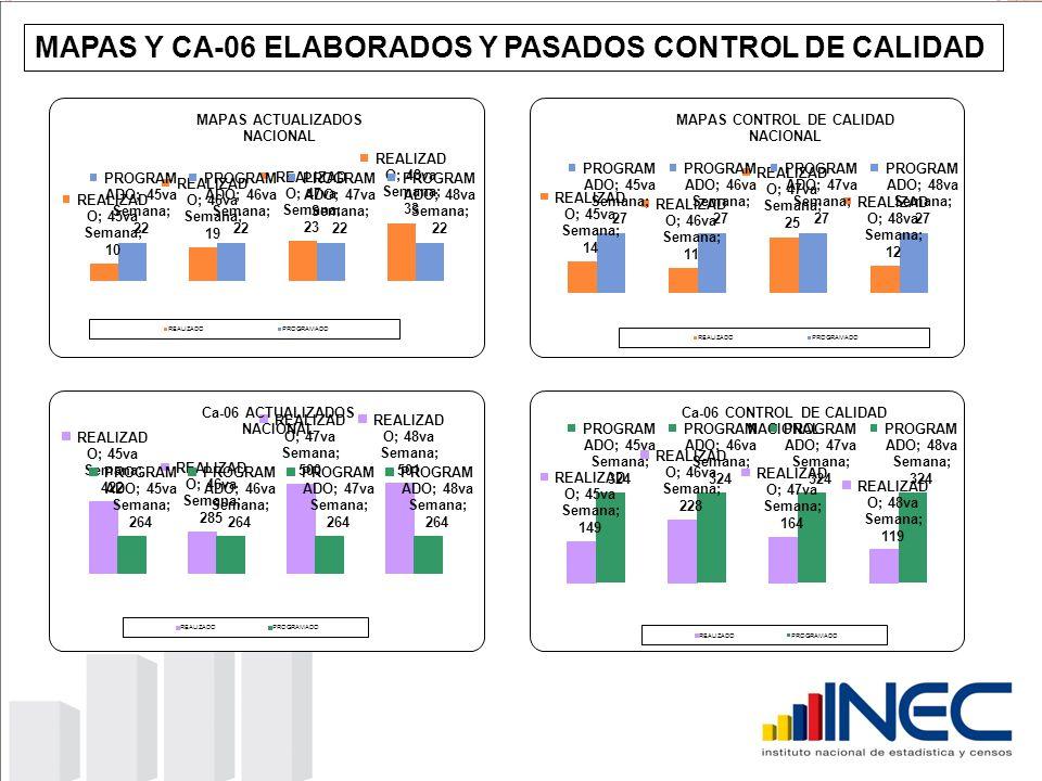 MAPAS Y CA-06 ELABORADOS Y PASADOS CONTROL DE CALIDAD