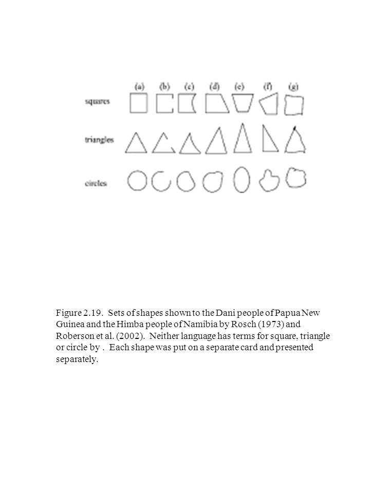 Figure 2.19.