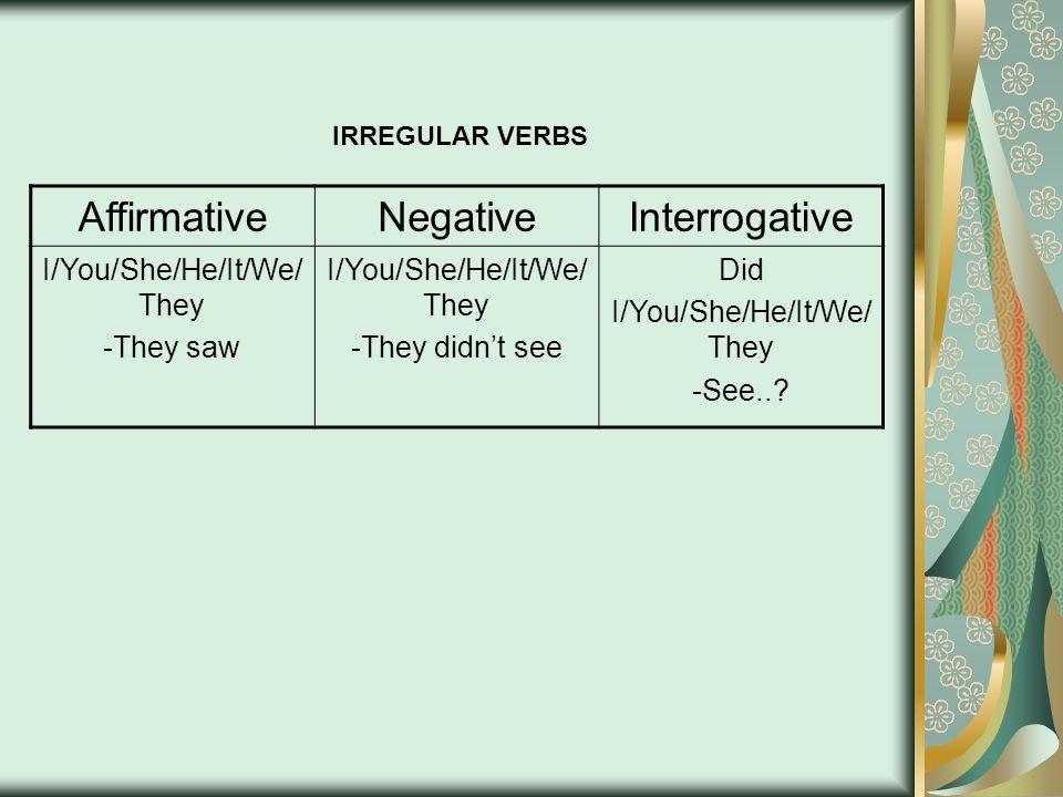 AffirmativeNegativeInterrogative I/You/She/He/It/We/ They -They saw I/You/She/He/It/We/ They -They didn't see Did I/You/She/He/It/We/ They -See...