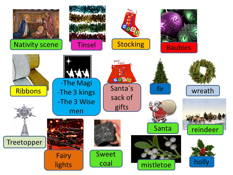 Nativity scene Tinsel Stocking Baubles Ribbons -The Magi -The 3 kings -The 3 Wise men Santa´s sack of gifts fir wreath Treetopper Fairy lights Sweet coal mistletoe Santa reindeer holly