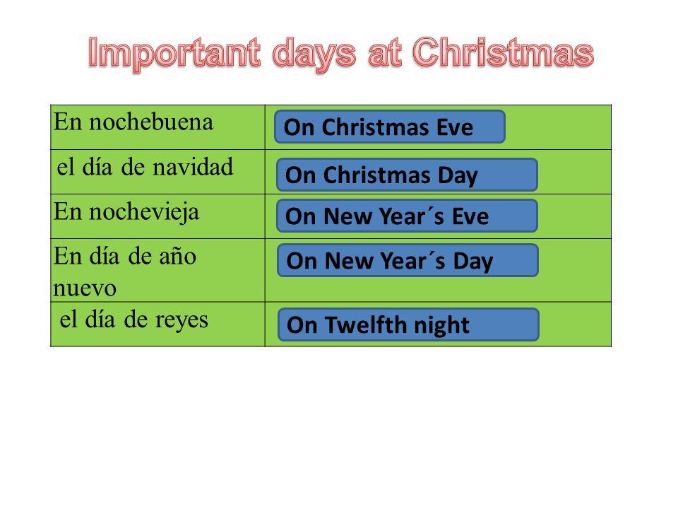 En nochebuena el día de navidad En nochevieja En día de año nuevo el día de reyes On Christmas Eve On Christmas Day On New Year´s Eve On New Year´s Day On Twelfth night