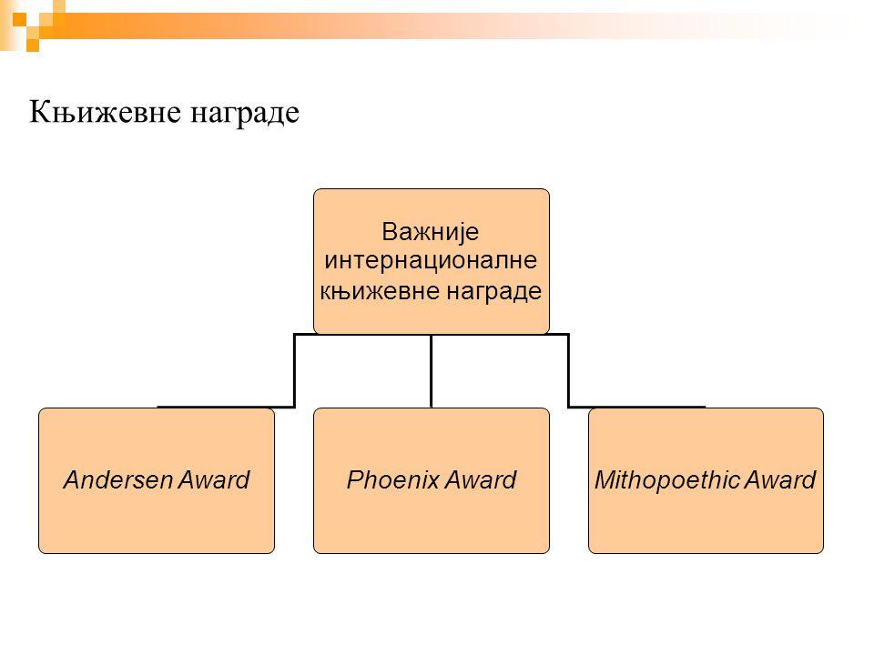 Књижевне награде Важније интернационалне књижевне награде Andersen AwardPhoenix AwardMithopoethic Award