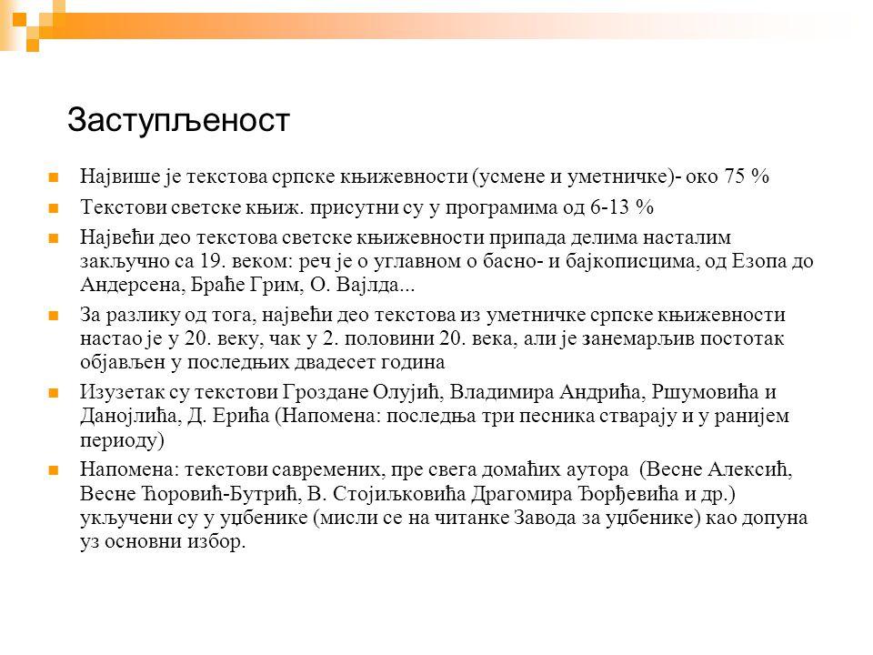 Заступљеност текстова у 1. разреду
