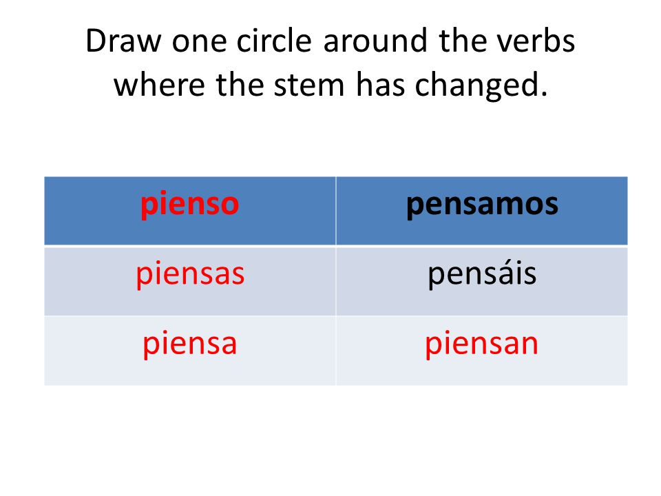 Draw one circle around the verbs where the stem has changed. piensopensamos piensaspensáis piensapiensan