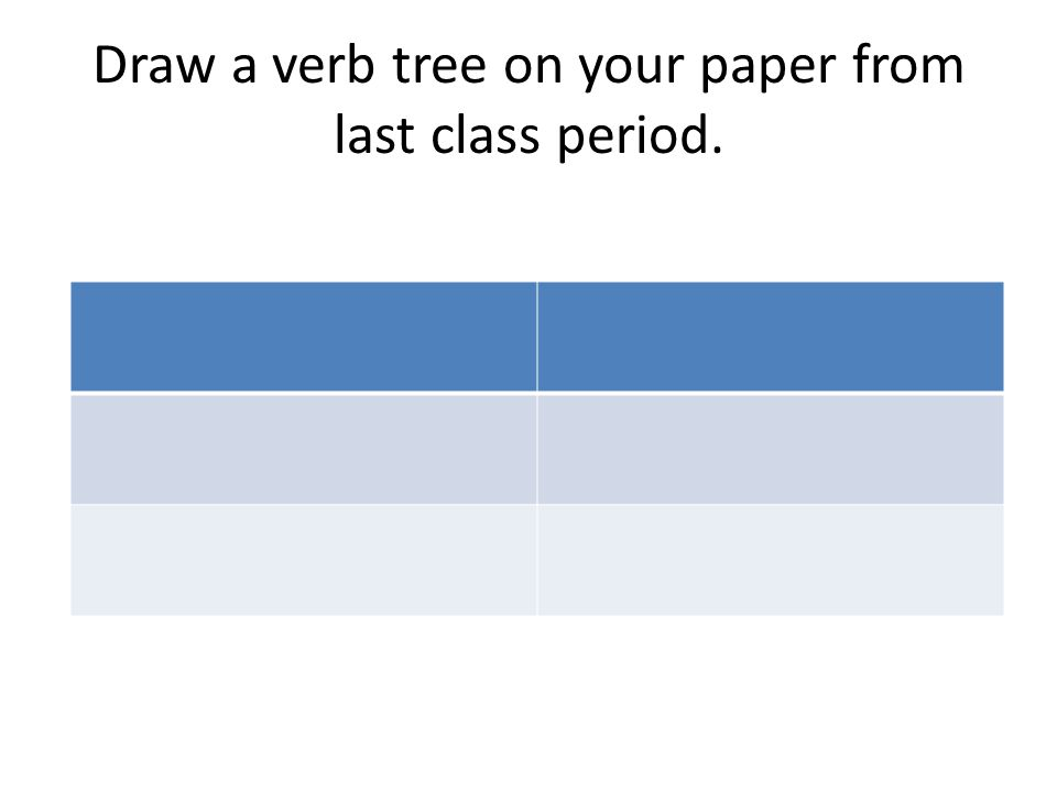 Draw a verb tree on your paper from last class period.