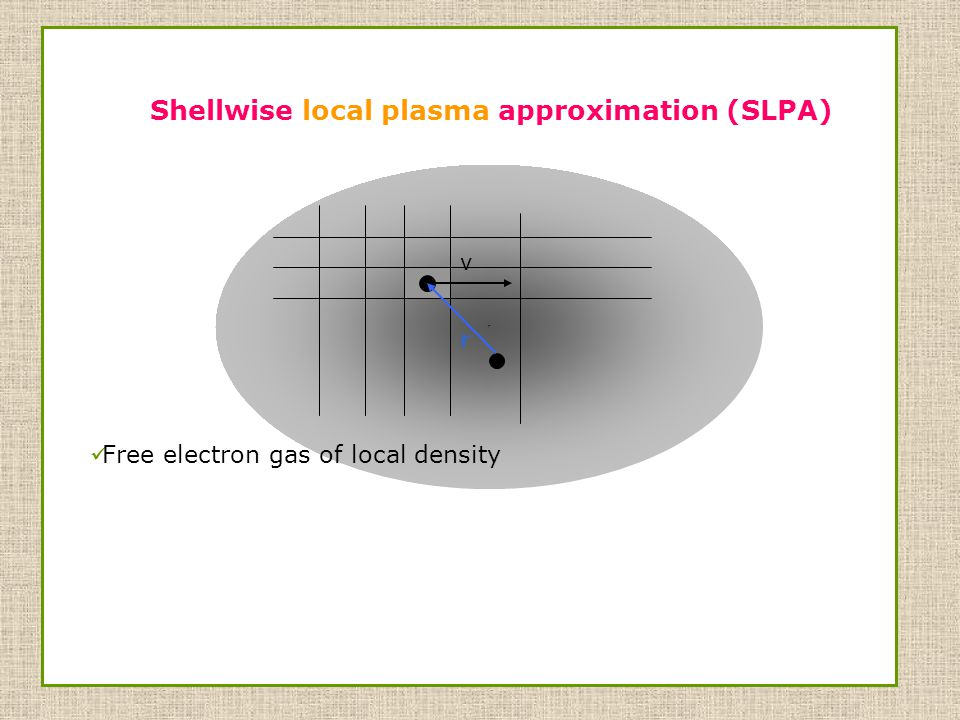 r Free electron gas of local density Shellwise local plasma approximation (SLPA) v r