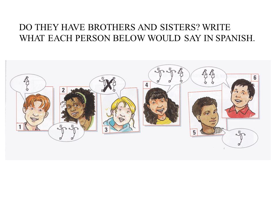 DO THEY HAVE BROTHERS AND SISTERS WRITE WHAT EACH PERSON BELOW WOULD SAY IN SPANISH.