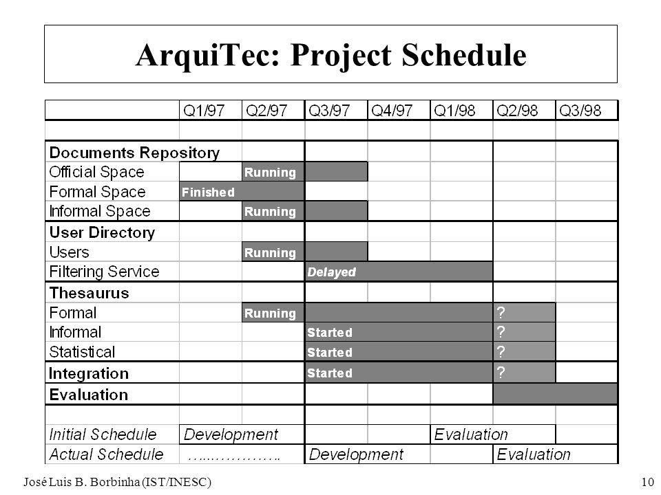 José Luis B. Borbinha (IST/INESC)10 ArquiTec: Project Schedule
